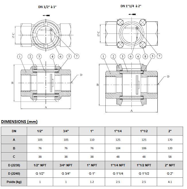 Schéma technique et dimensions du voyant de passage